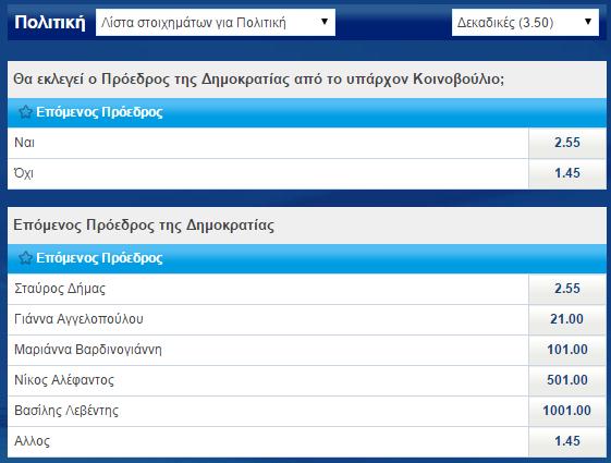 ekloges-stoixima-proedros-dimokratias