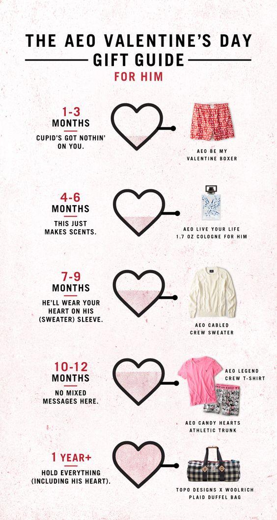 AEO Valentine's day newsletter