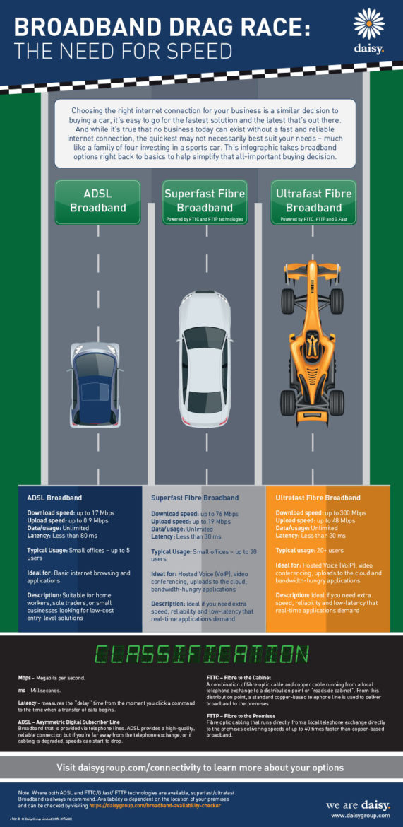 nfographic SMB Need for Speed 02.18