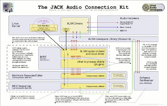 jackdiag_t