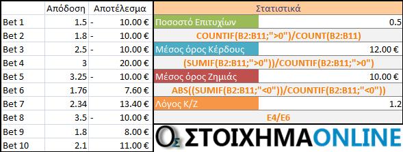 eksomoiosi-excel