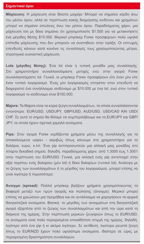 σημαντικοι-οροι-forex-συναλλαγμα-trading