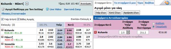 trading-stoixima-betfair-koln-mainz