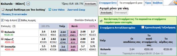 trading-stoixima-betfair-koln-mainz-yper