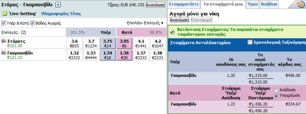 gabashvili-tennis-live-stoixima