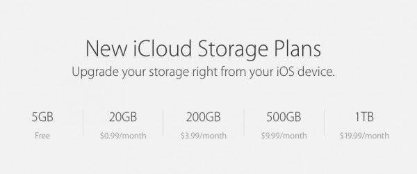 Apple gibt neue Preise für iCloud bekannt 1