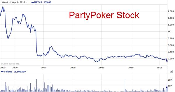 partypoker-metoxi-grafima