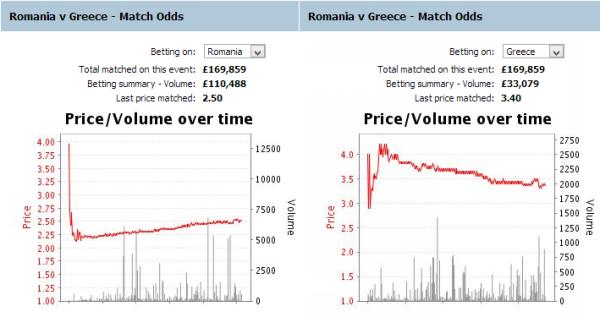 ρουμανία-ελλάδα-αποδόσεις-στοιχήματα