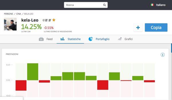 Migliori Trader Criptovalute eToro