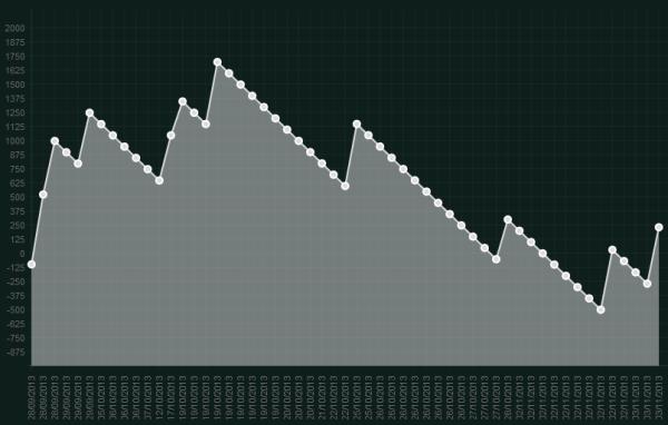 betvip-γράφημα-σύστημα