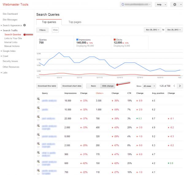 website-traffic-decrease-google-webmaster-tools-600x571