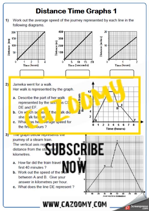 Distance Time Graphs Worksheet 1