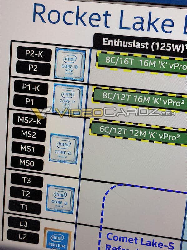 Intel vai baixar