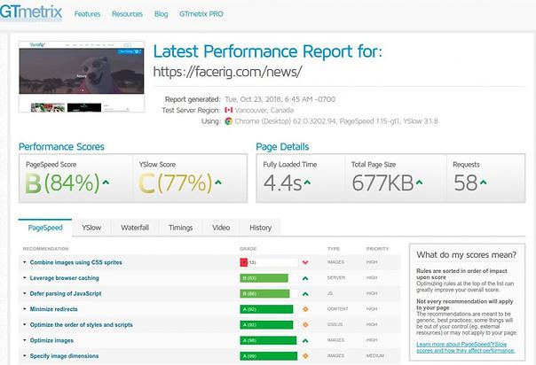 GTmetrix - report after ShortPixel Adaptive Images