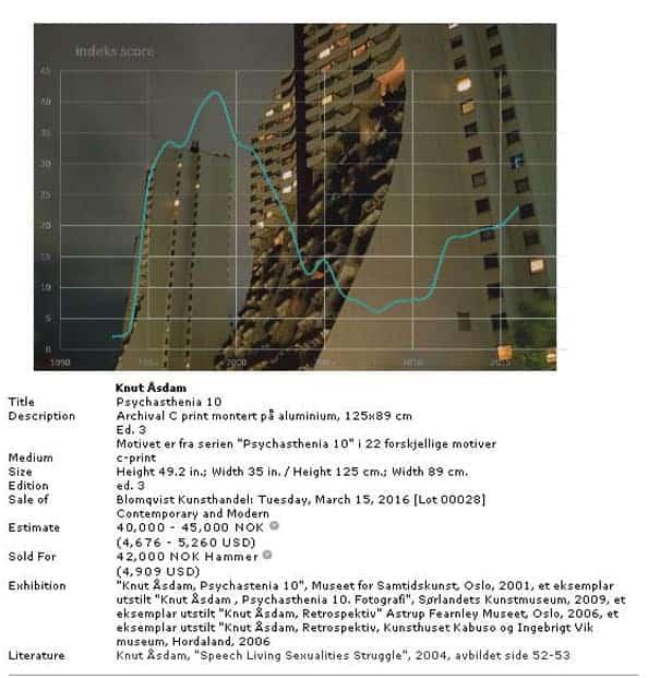 knut-asdam-indeks-artprice