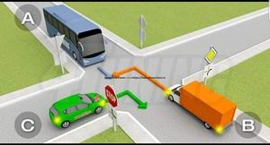 Care este ordinea de trecere prin intersectie ?