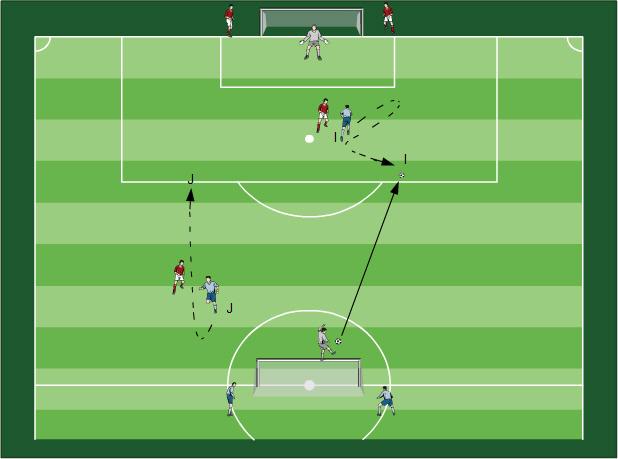 Zweikampfschulung Fußball - Fussballübungen für dein Fußballtraining - Spielgemäße Zweikampfschulung