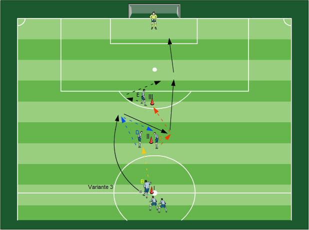 Spielformen Angriff über die Mitte Fußball Übungen für dein Fußballtraining - Methodische Reihe: Spielformen mit dem Schwerpunkt Angriff über die Mitte