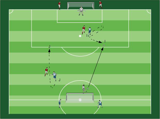 Fußball Übungen für dein Fußballtraining - Methodische Reihe: Richtiges Verteidigen