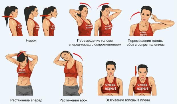 Разминочные упражнения для шеи