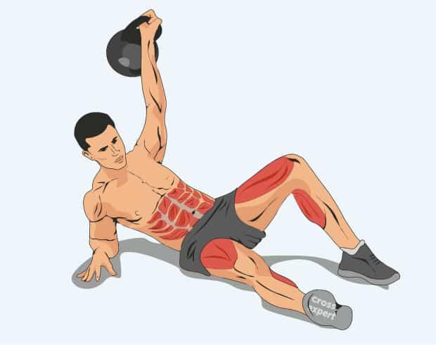 Мышцы, работающие при турецком подъеме