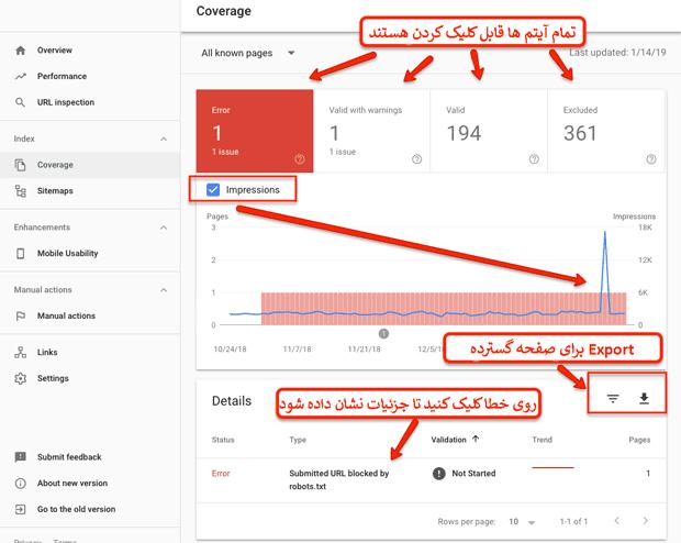 آموزش Coverage در گوگل سرچ کنسول