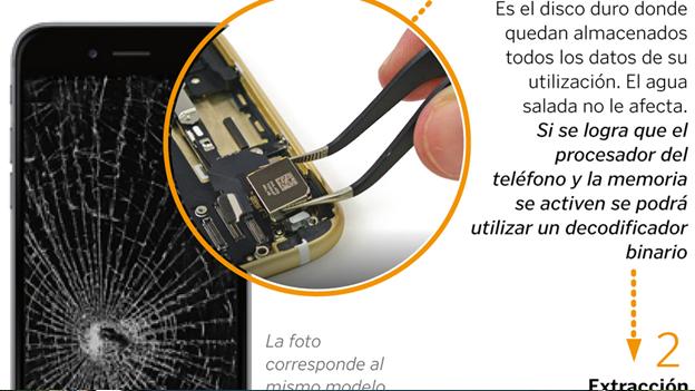 , Hipótesis: Diana Quer, recuperación de datos del teléfono y nuevos testimonios., La Escena del Crimen