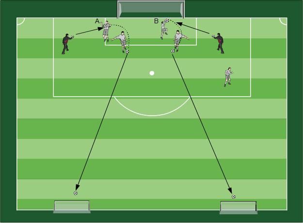 Torhüter verbessern - Fussballübungen für dein Fußballtraining - Torhüter spezifisches Training nach Schwerpunkten - Paket 13 - 3