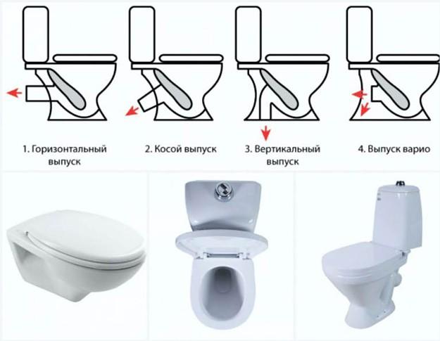 Варианты подключения унитаза к канализации