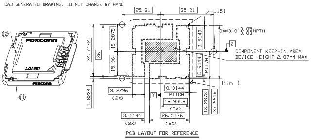 LGA1200, Intel
