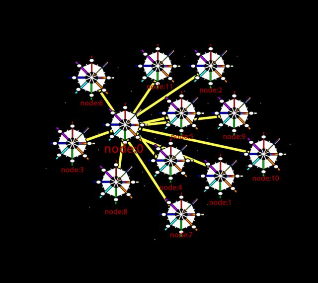sonic-fractal-matrix-network-config.fw_2