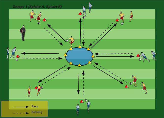 Dribbling im Fußball Fußball Übungen für dein Fußballtraining - Perfektes Dribbling mit Ingo Anderbrügge Teil1