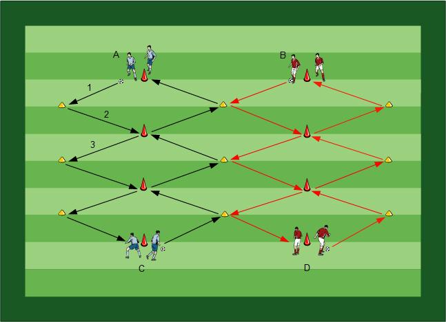 Fussballübungen für dein Fußballtraining Finten - Dribbel-, Jonglier- und Fintentraining in 20 Übungen - 3