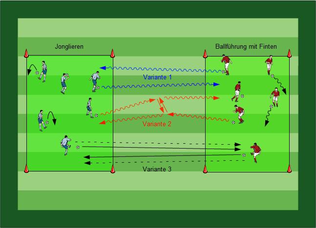 Fussballübungen Aufwärmen für dein Fußballtraining - Zehn verschiedene fußballspezifische Aufwärmprogramme - Paket 06 - 3