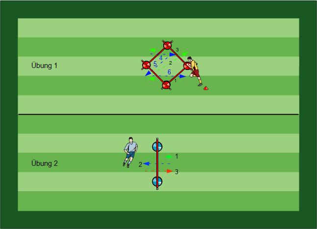 Schnelligkeit trainieren - Fussballübungen für dein Fußballtraining - Prinzipien und Aufbau eines durchdachten Schnelligkeitstraining - Paket 16 - 3