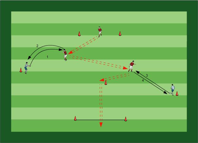 Sprinttraining Fussballübungen für dein Fußballtraining - Fußballspezifisches Sprint-, Koordinations- und Torschusstraining - Paket 17 - 3