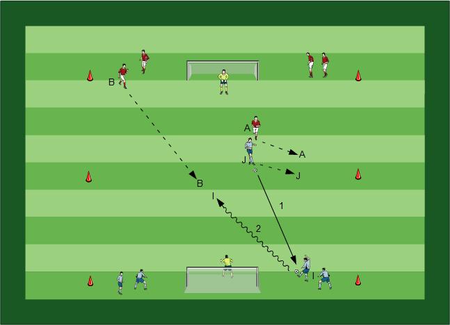 Zweikampfverhalten Fussballübungen für dein Fußballtraining - Wie trainiert man das richtige Zweikampfverhalten - 3