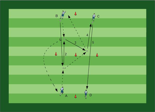 Fussballübungen für dein Fußballtraining - Methodische Reihen - Thema spielgemäße Balltechniken Teil2
