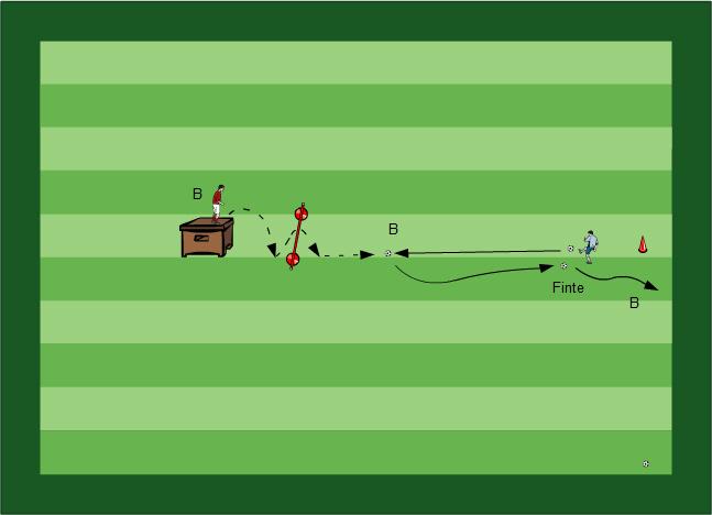 Spielgemäße Balltechniken Teil 3 Fussballübungen für dein Fußballtraining - Spielgemäße Bewegungstechniken kombiniert mit Balltechniken