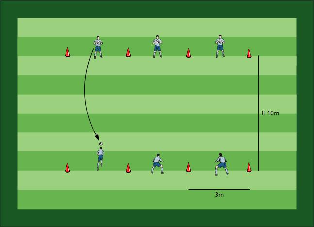 Kopfballtraining Fussballübungen für dein Fußballtraining - Spielgemäßes Kopfballtraining