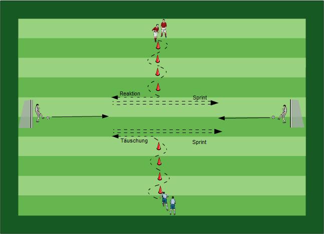 Schnelligkeitstraining Fußball Übungen für dein Fußballtraining - Professionelles Schnelligkeitstraining im Fußball