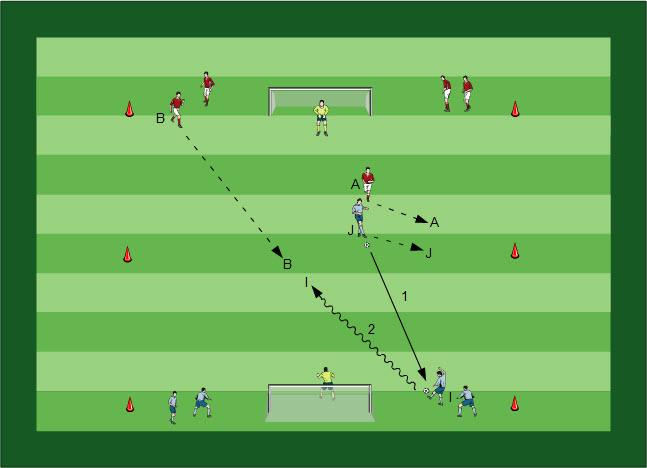 Fußball Übungen für dein Fußballtraining - Methodische Reihe: Stürmertraining, Torschuss mit dem Rücken zum Tor in verschiedenen Varianten mit Gegenspieler