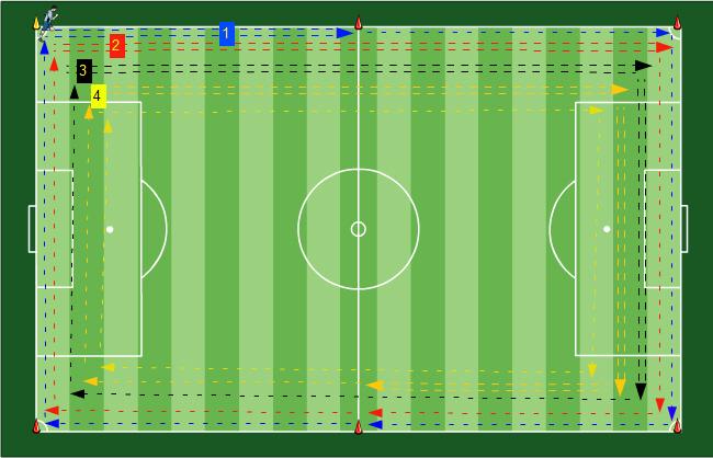 Kraftausdauer Fussballübungen für dein Fußballtraining - Kraftausdauer Schnelligkeitsausdauer - Paket 09 - 3