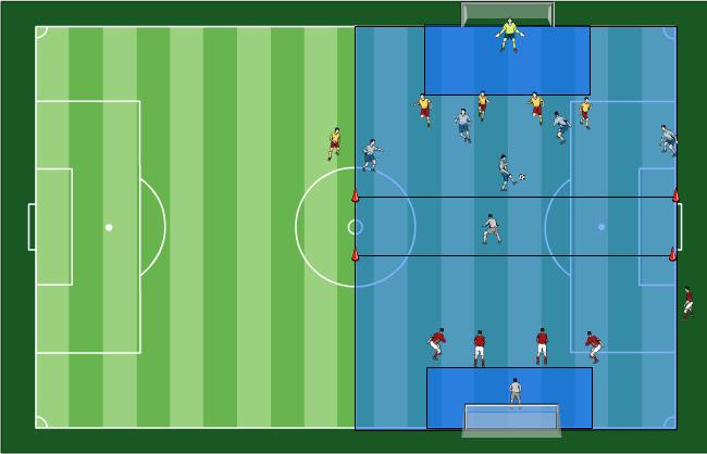 4-4-2 Fussballübungen für dein Fußballtraining - Schulung des 4-4-2 System