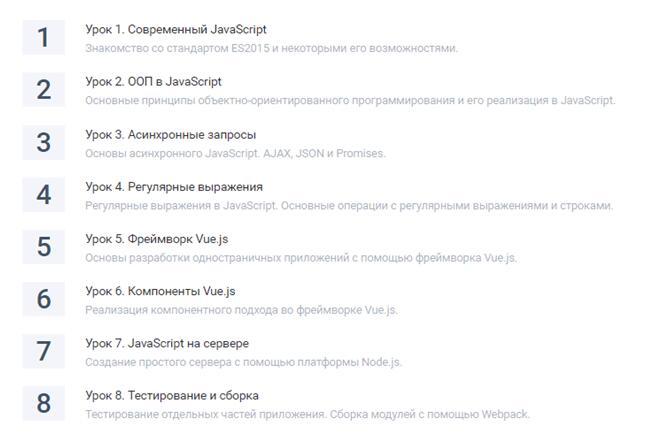 Программа курса «JavaScript. Уровень 2» от GeekBrains