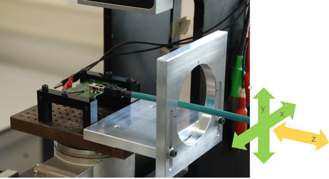 Fig. 7. Cable movement test set-up