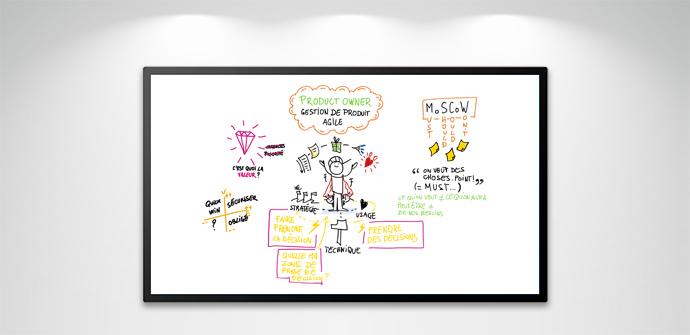La planche de facilitation graphique sur écran interactif
