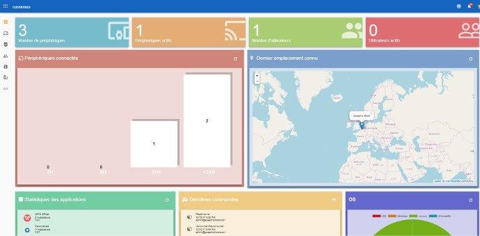 Menu du MDM écran interactif tactile