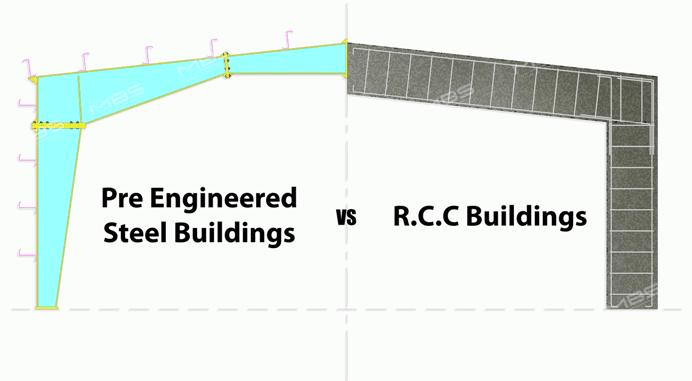 PEB vs RCC