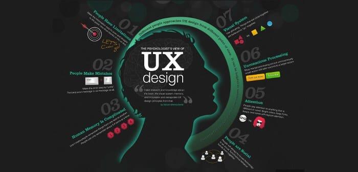 ux-designer: кто это и чем занимается?